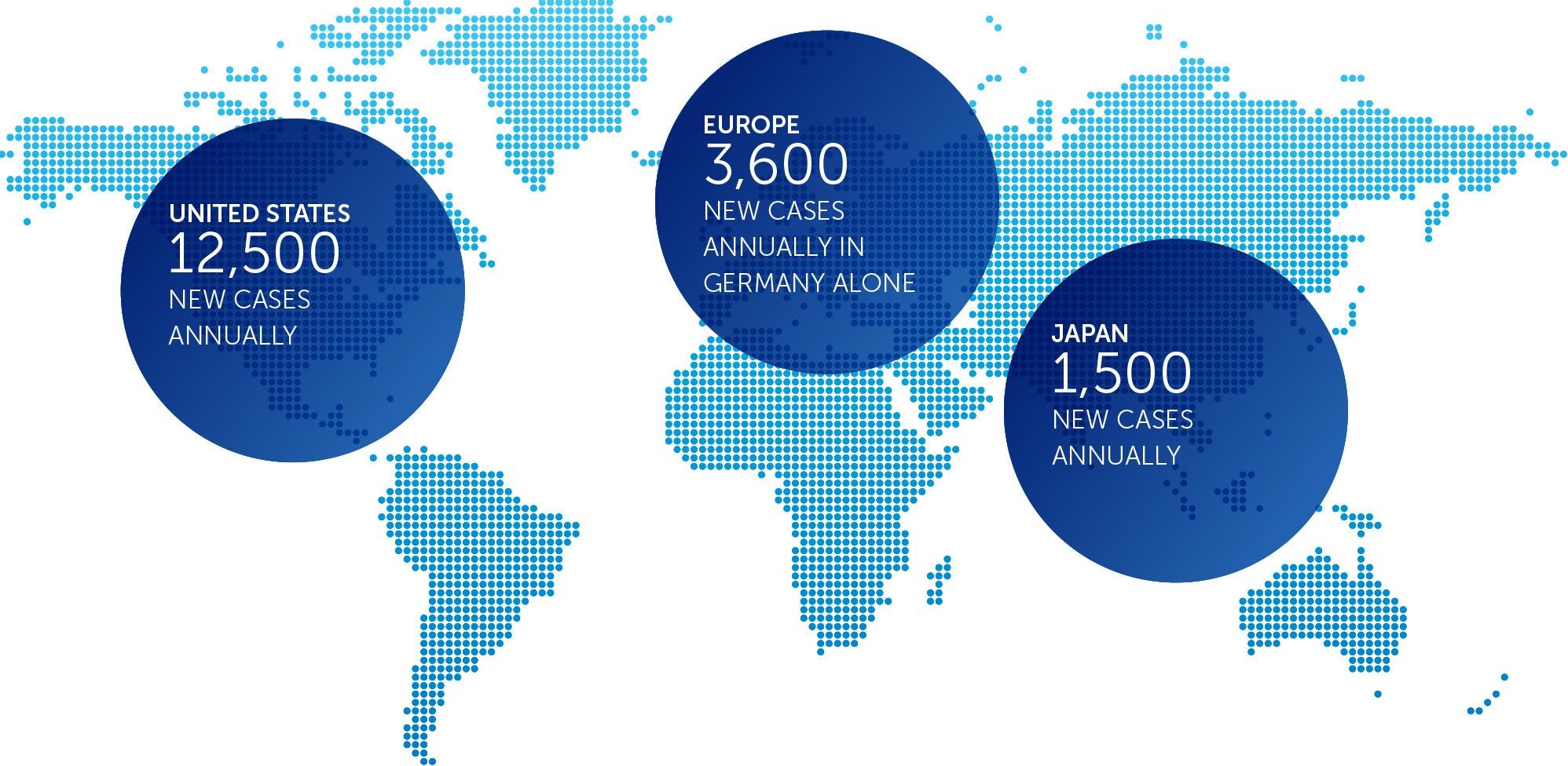 Novocure 2016 Annual Report